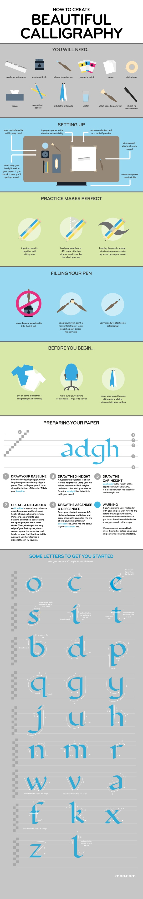 How to Create Beautiful Calligraphy infographic