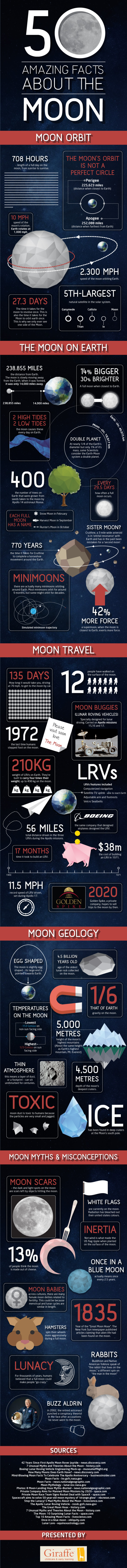 50 Amazing Facts About the Moon infographic