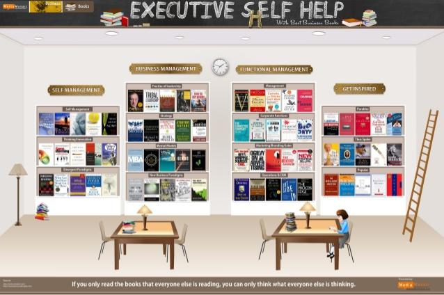 Shelf Help Best Business Books