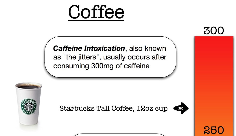 The Caffeine Poster 1.0e.graffle-1.jpg