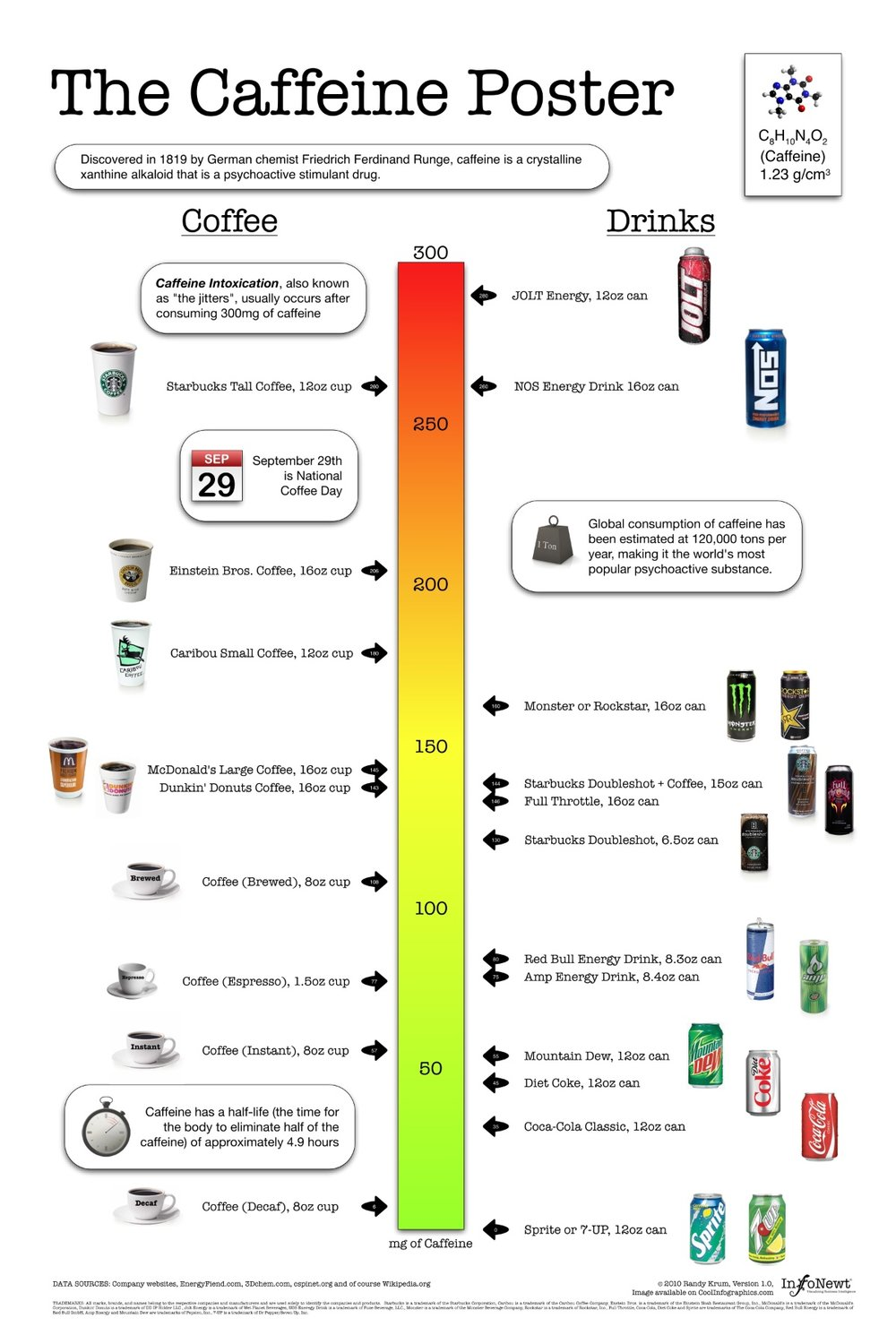 The Caffeine Poster 1.0g Site image.jpg