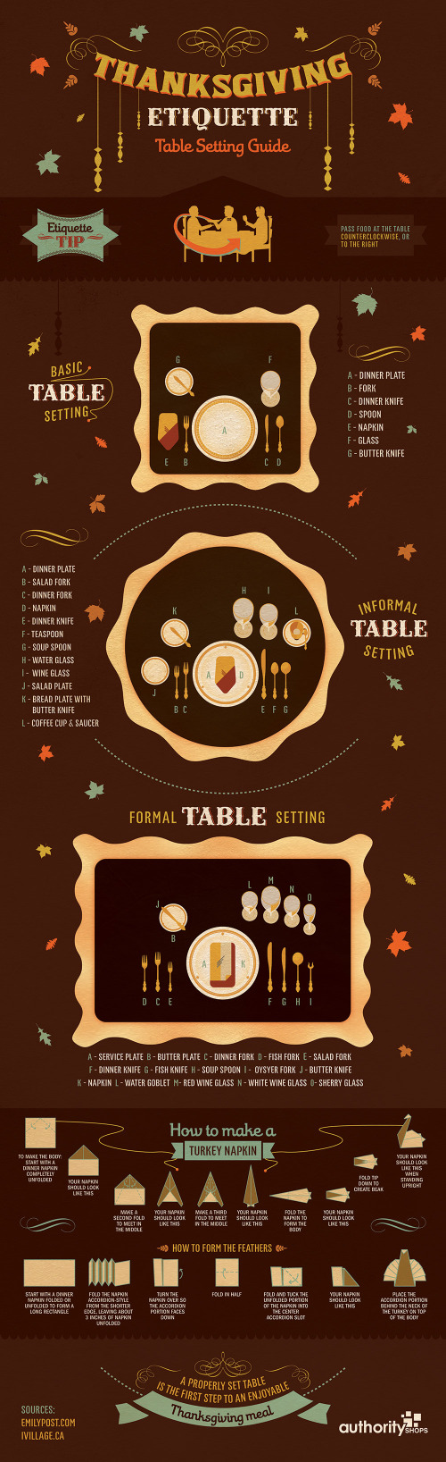 Thanksgiving Table Setting Diagrams infographic