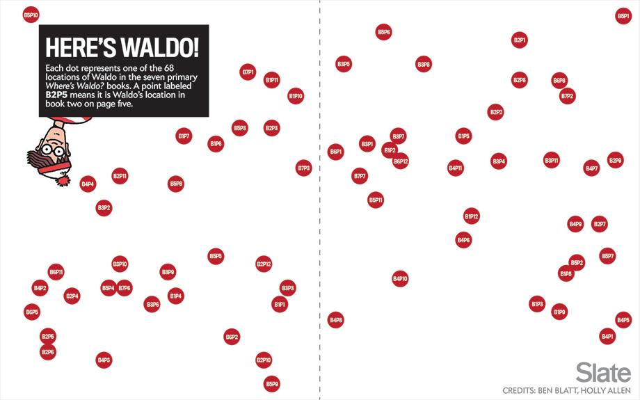 Waldo-Location-Map.jpg