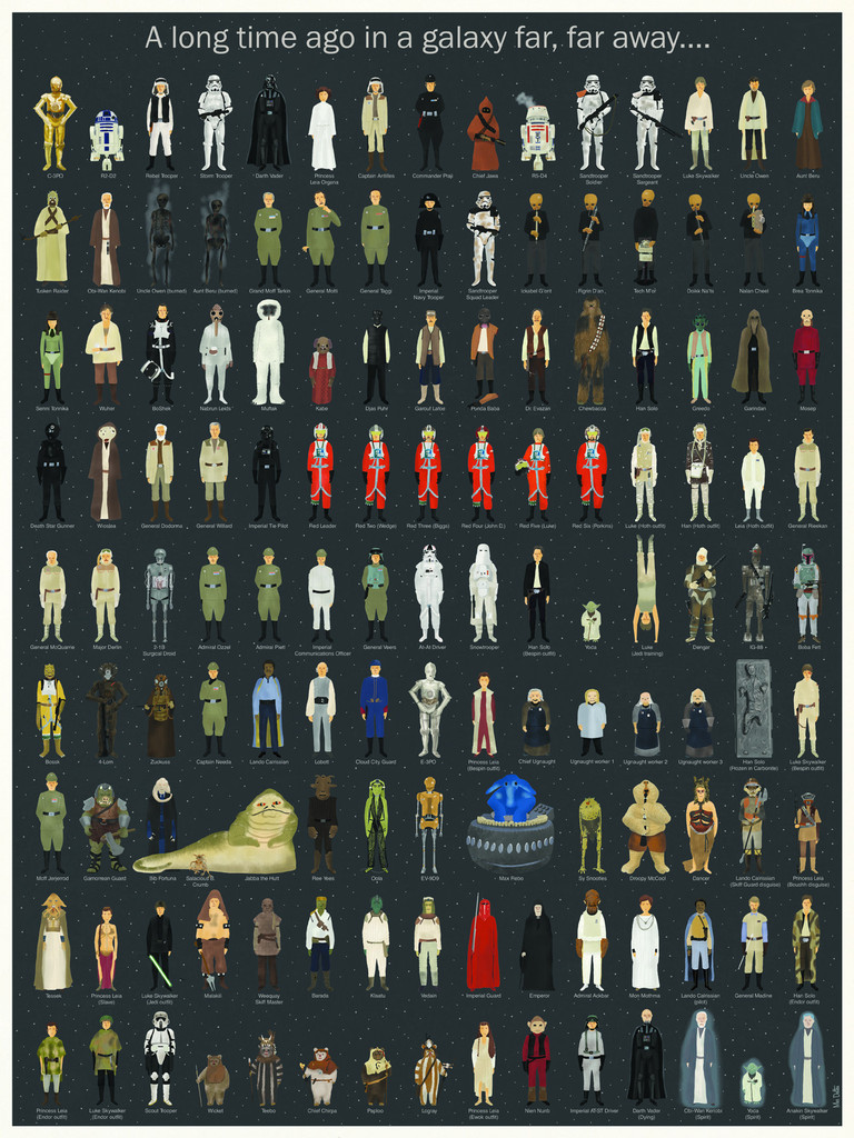 Star Wars Episodes IV-VI Character Poster
