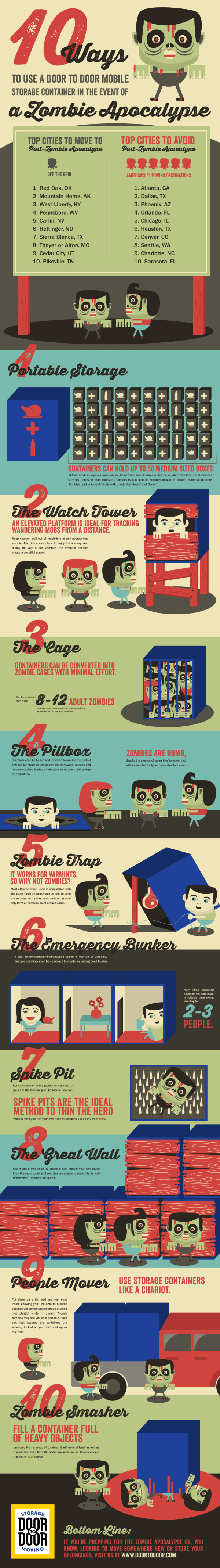 Zombies vs. Mobile Storage Containers infographic