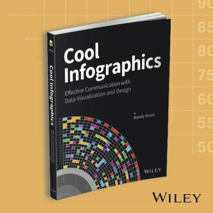 40% Discount on Cool Infographics Book Pre-Orders