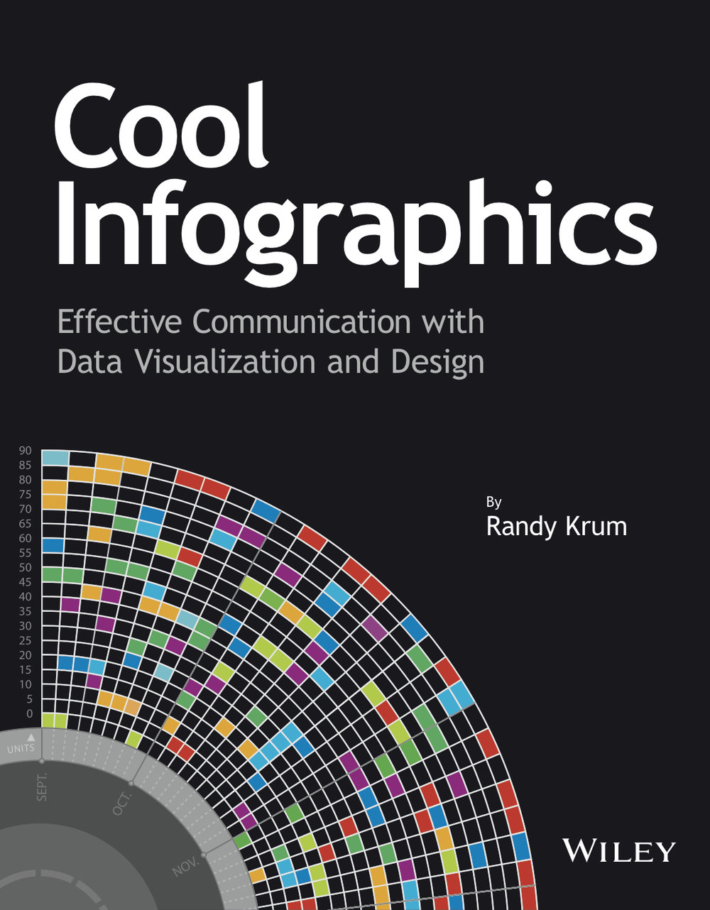 Introducing Cool Infographics, the book
