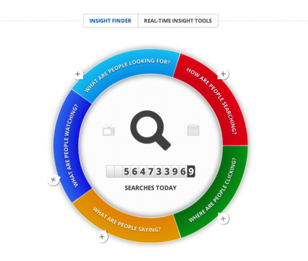 Google+Real-Time+Insight+Finder.png