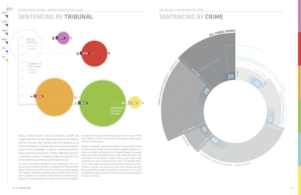 Sentencing-International+Criminal+Tribunals.jpg