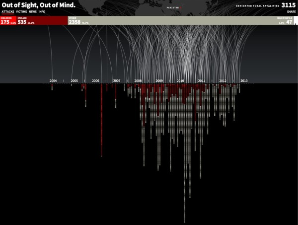 Drones Kill - Animated, Interactive Visualization