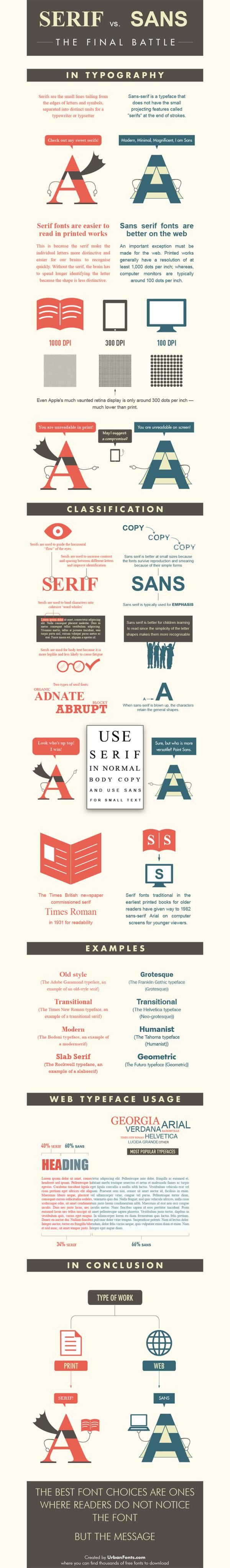Serif vs. Sans: The Final Battle infographic