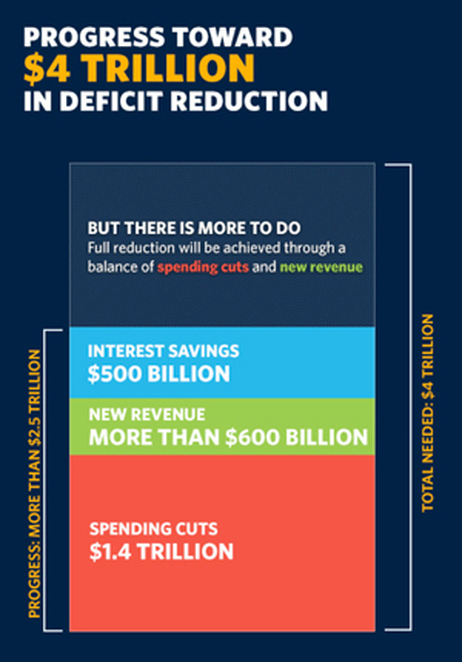 debt-reduction