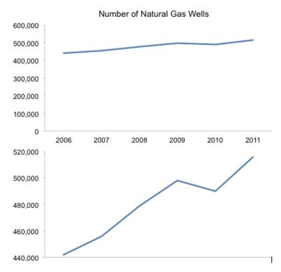 few-natural-gas2_custom.png