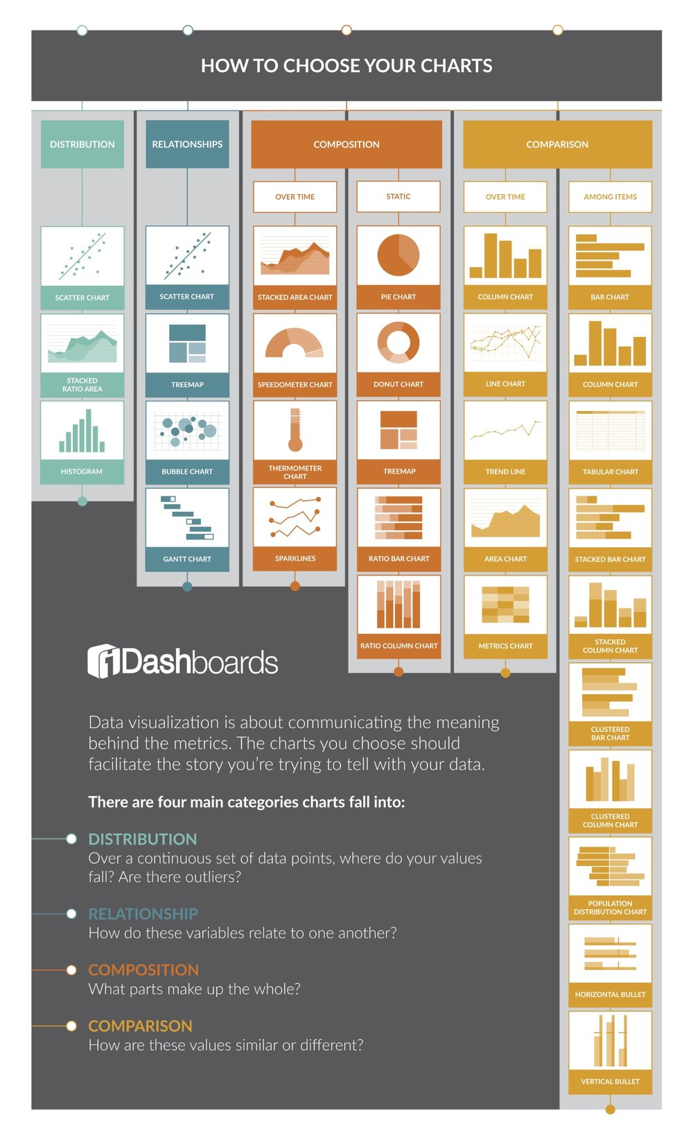 How-to-choose-your-charts-iDashboards.jpg