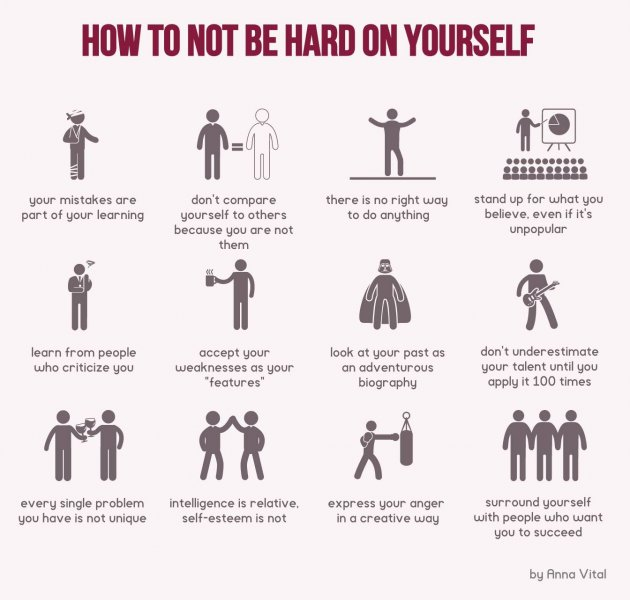 How to Not Be Hard on Yourself