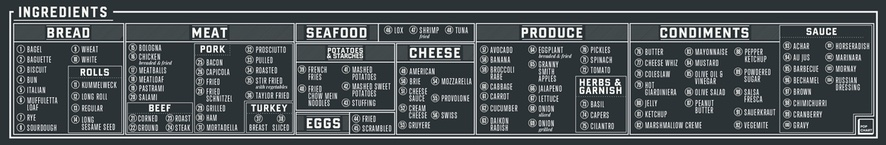 The Charted Sandwich Board ingredients