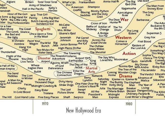 The+History+of+Film+by+HistoryShots.jpg