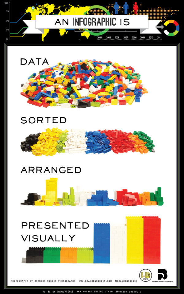 What is an Infographic? (explained with LEGOs)