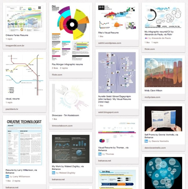 200 Infographic Resumes An Escalating Trend Cool Infographics
