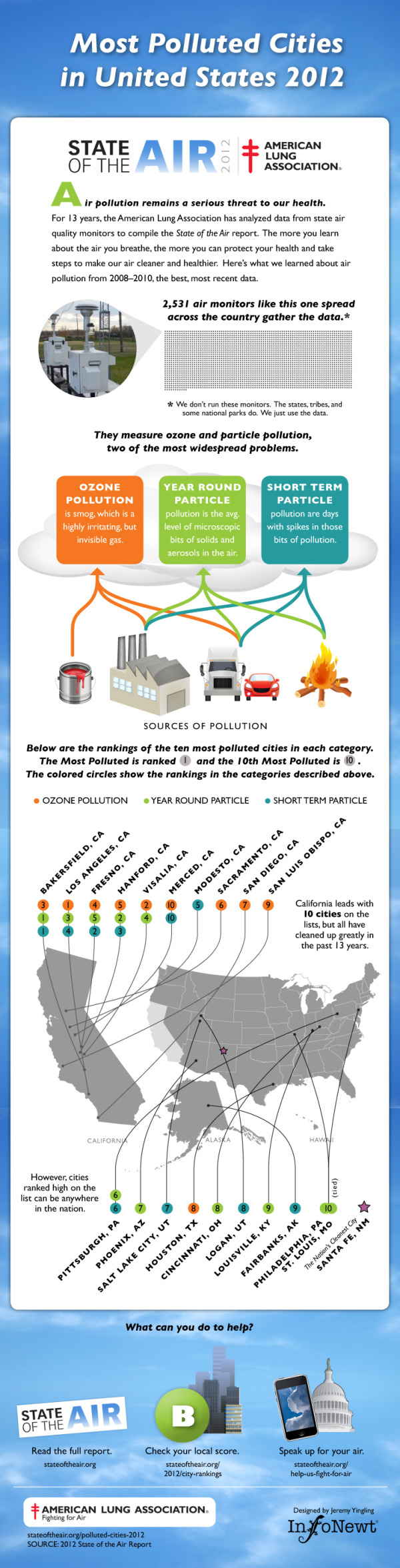 Client Infographic: Most Polluted Cities 2012 infographic