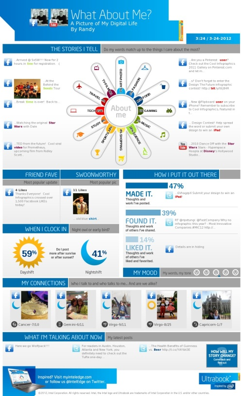 What About Me? - Intel's Infographic Generator infographic