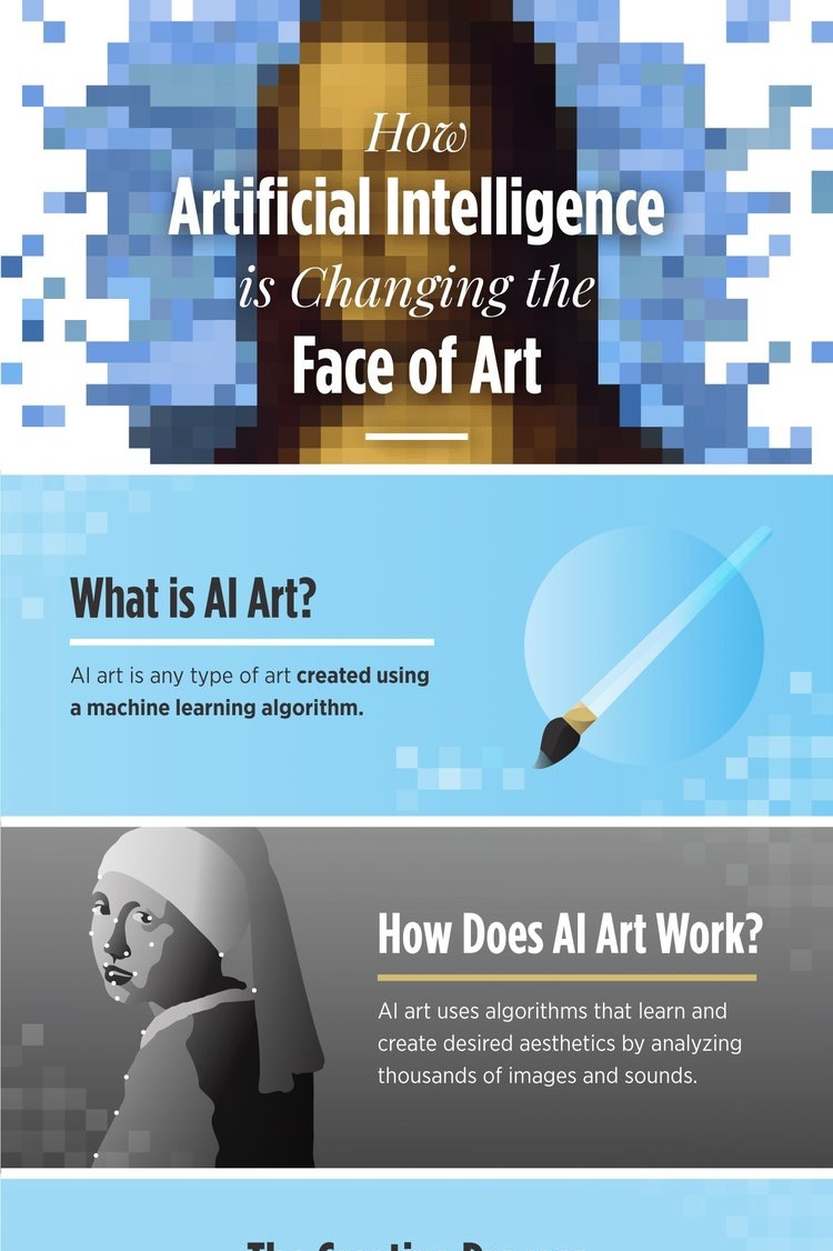 How Artificial Intelligence Is Changing Art