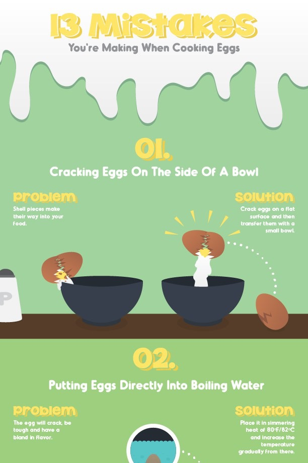 13 Mistakes You're Making When Cooking Eggs