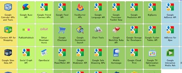 Google+APIs+Developer+Products+January+2011-1.jpg