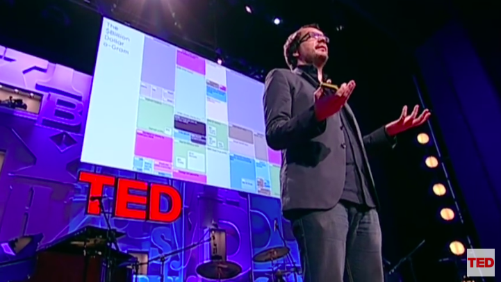 TEDTalk: David McCandless: The beauty of data visualization — Cool