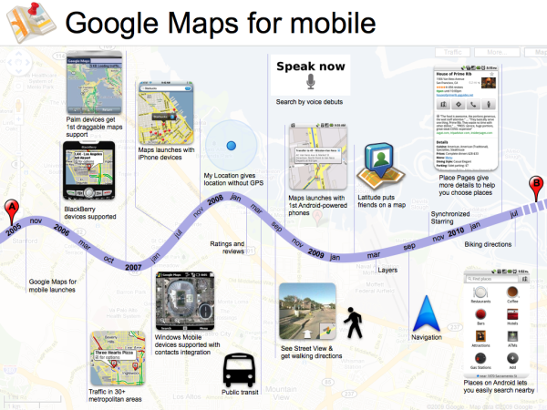 Google Maps for Mobile timeline — Cool Infographics on google moon, route planning software, yahoo! maps, satellite map images with missing or unclear data, microsoft history, united states maps history, google translate, google docs, google goggles, web history, linux history, android history, google mars, search history, gmail maps history, bing maps history, google street view, bing maps, world maps history, google map maker, google earth sun, google voice, google logo girl, google sky, google search, web mapping, google earth, google chrome, netflix history, social media history, google latitude, google plus icon for website, firefox history,