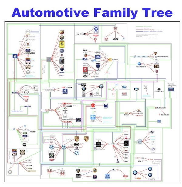 Automotive Family Tree: Update, Interview and Poster ... on map of plug in stations, map of eastern europe 2013, map clothing, map shoes, map of charging stations, map of gta 5 strangers and fricks, map jewelry, map packaging, map hobbies, map of 48th and madison, map of advance auto parts store locations, map grand theft auto london 1969,