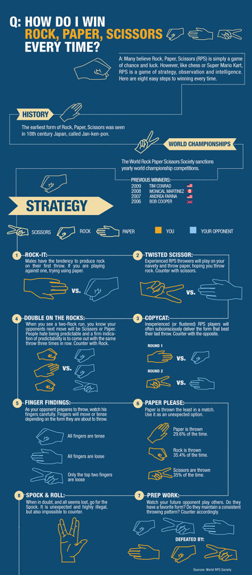 Win Rock Paper Scissors Every Time infographic