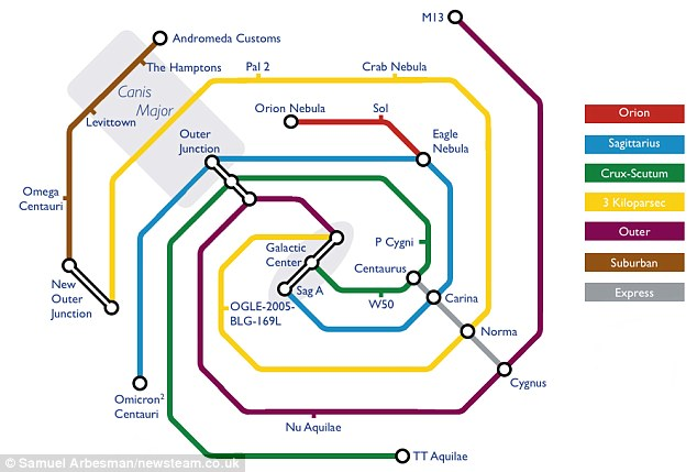 Subway Map of the Milky Way Galaxy
