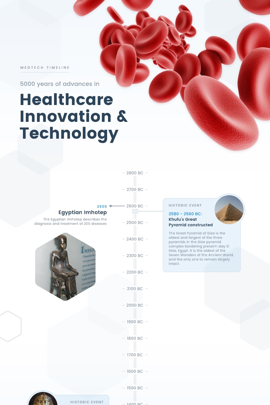 5 000 year timeline of medical technology  u2014 cool infographics