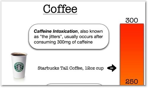 Caffeine+Poster+Snapsot+2.jpg