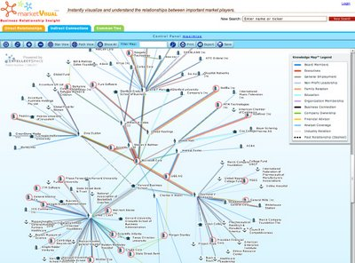 Market Visual (BETA) knowledge maps — Cool Infographics on critical thinking map, development map, personal identity map, transaction processing system, decision support system, soul map, education map, information systems, literature map, the world region map, study map, management information systems, mind map, behavior map, knowledge base, business process, business development, enterprise resource planning, language map, word map, knowledge worker, human resource management, strategic management, concept map, literacy map, business process reengineering, science map, content management system, data mining, civilization map, balanced scorecard, tacit knowledge, business model, gender map, customer relationship management, expert system, data map, property map, respect map,