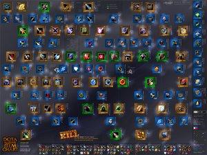 WarCraft III DotA Poster — Cool Infographics