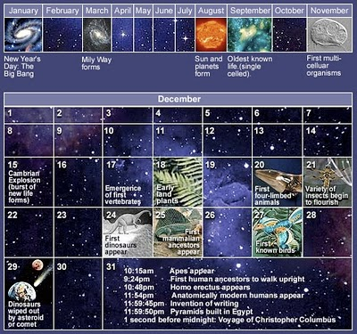 Cosmic Calendar.The Cosmic Calendar Cool Infographics