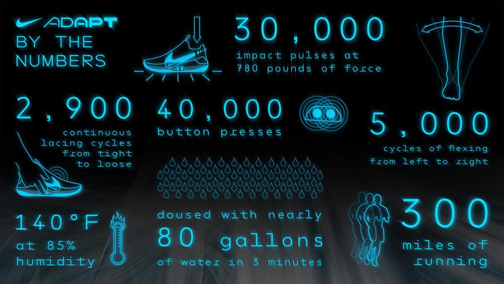 Nike_Adapt_ByTheNumbers_03_Enderlin_hd_1600.jpg