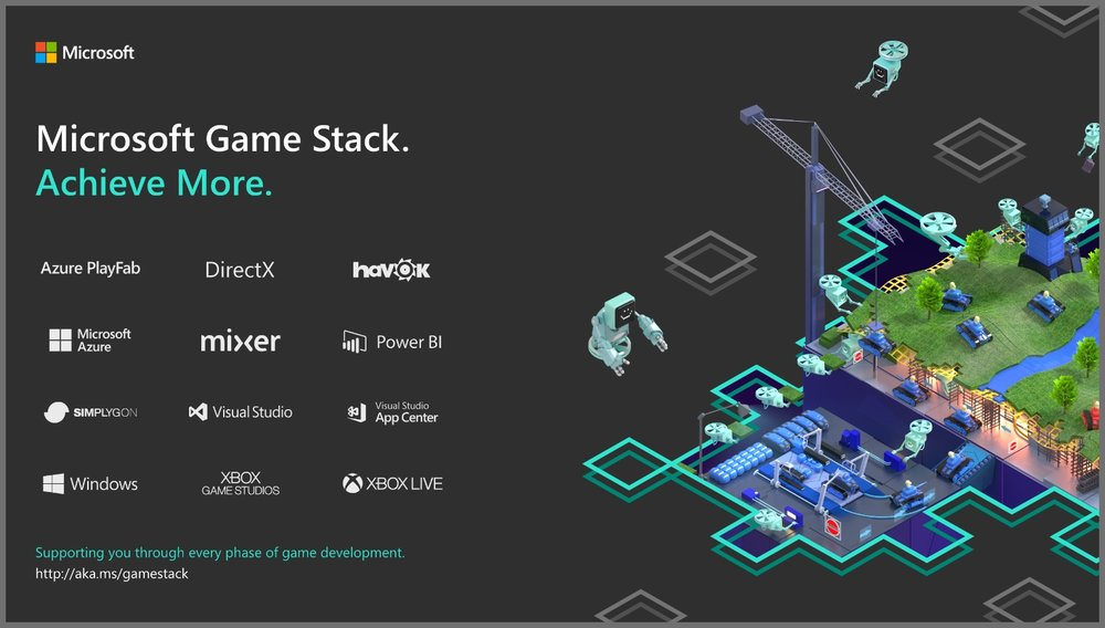 blog-achieve-more-with-microsoft-game-stack_body-2x_InvariantCulture_Default.jpg