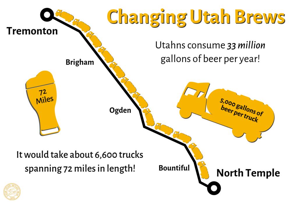 Changing Utah Brews.png