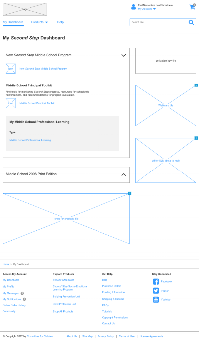 Wireframe I created in order to communicate the page layout. This is a User scenario that has both types of Middle School curriculum.