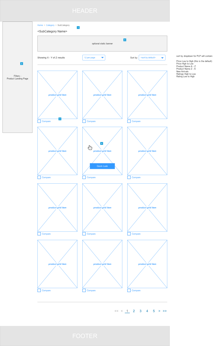 Wireframe for the Product Listing Page -