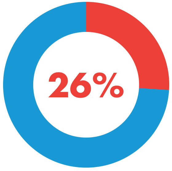 26-percent.jpg
