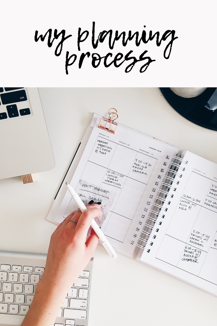 my planning process | happy planner ideas | planning tips | organization tips | wellness tips | s'more happiness
