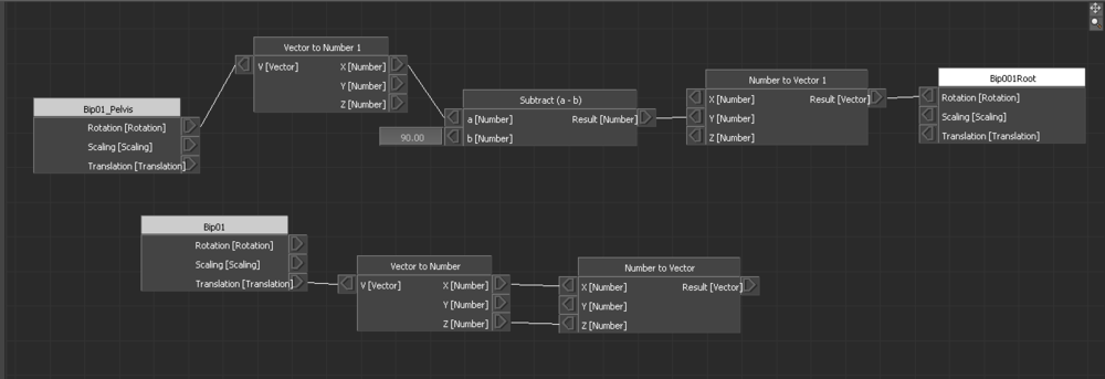 Node editor with the rotation set up.