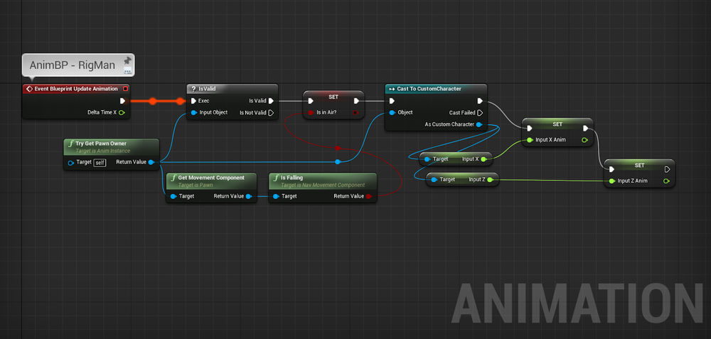 Animation Blueprint Connections