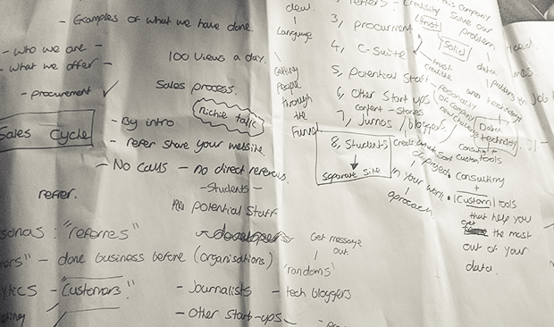 CEO's messy notes