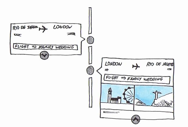 BA Timeline Sketch