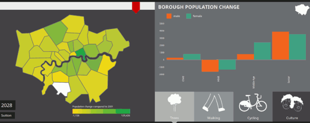 Boris Board - Population Change